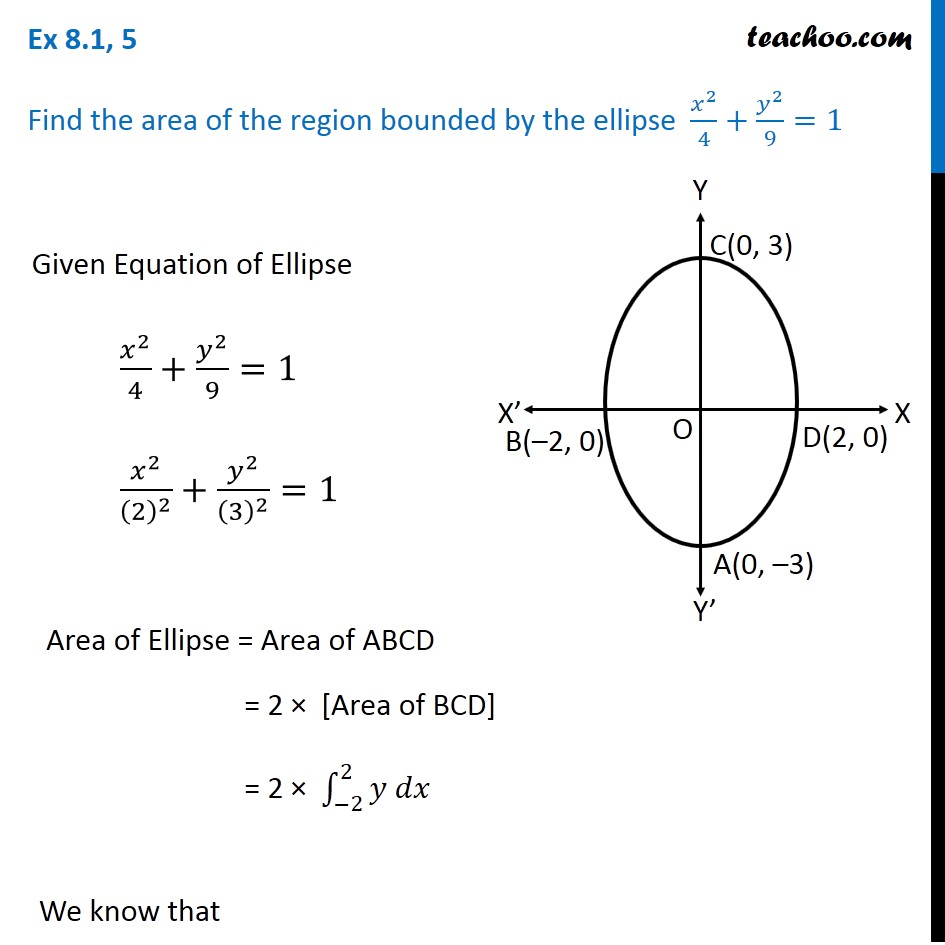 Ex 8.1, 5 - Find area by ellipse x2/4 + y2/9 =1 - Class 12
