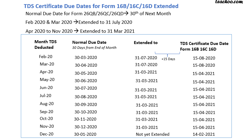 tds certificate due date.png