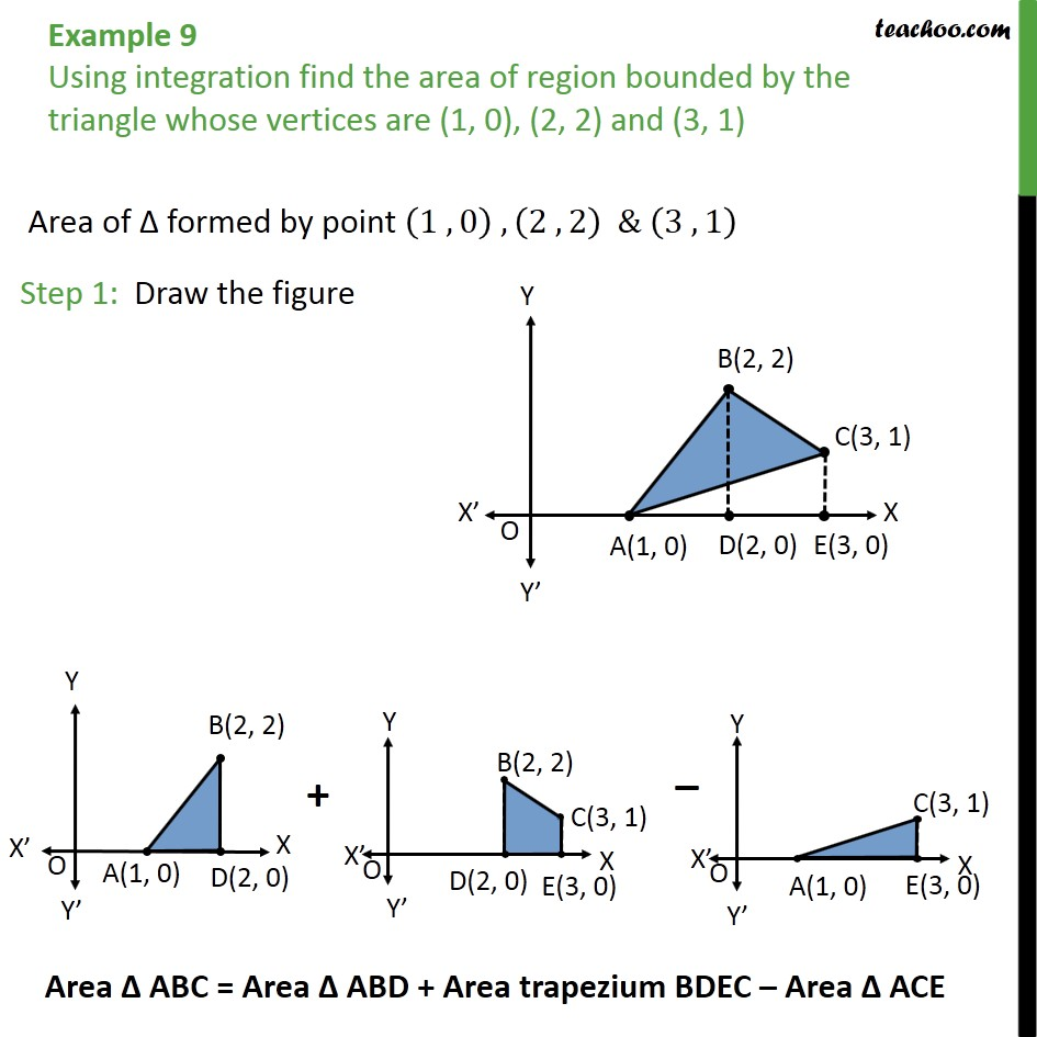 Example 9 - Using integration find area bounded by triangle - Area between curve and curve