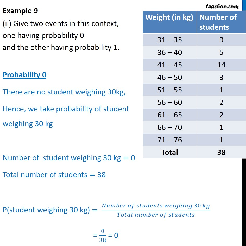 Example 9 - Chapter 15 Class 9 Probability - Part 2