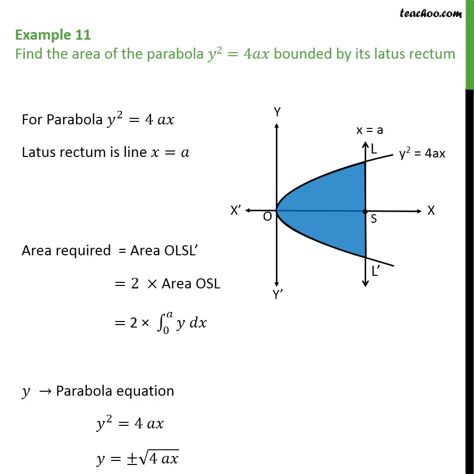Example 11 - Find area of parabola y2=4ax bounded by latus - Examples