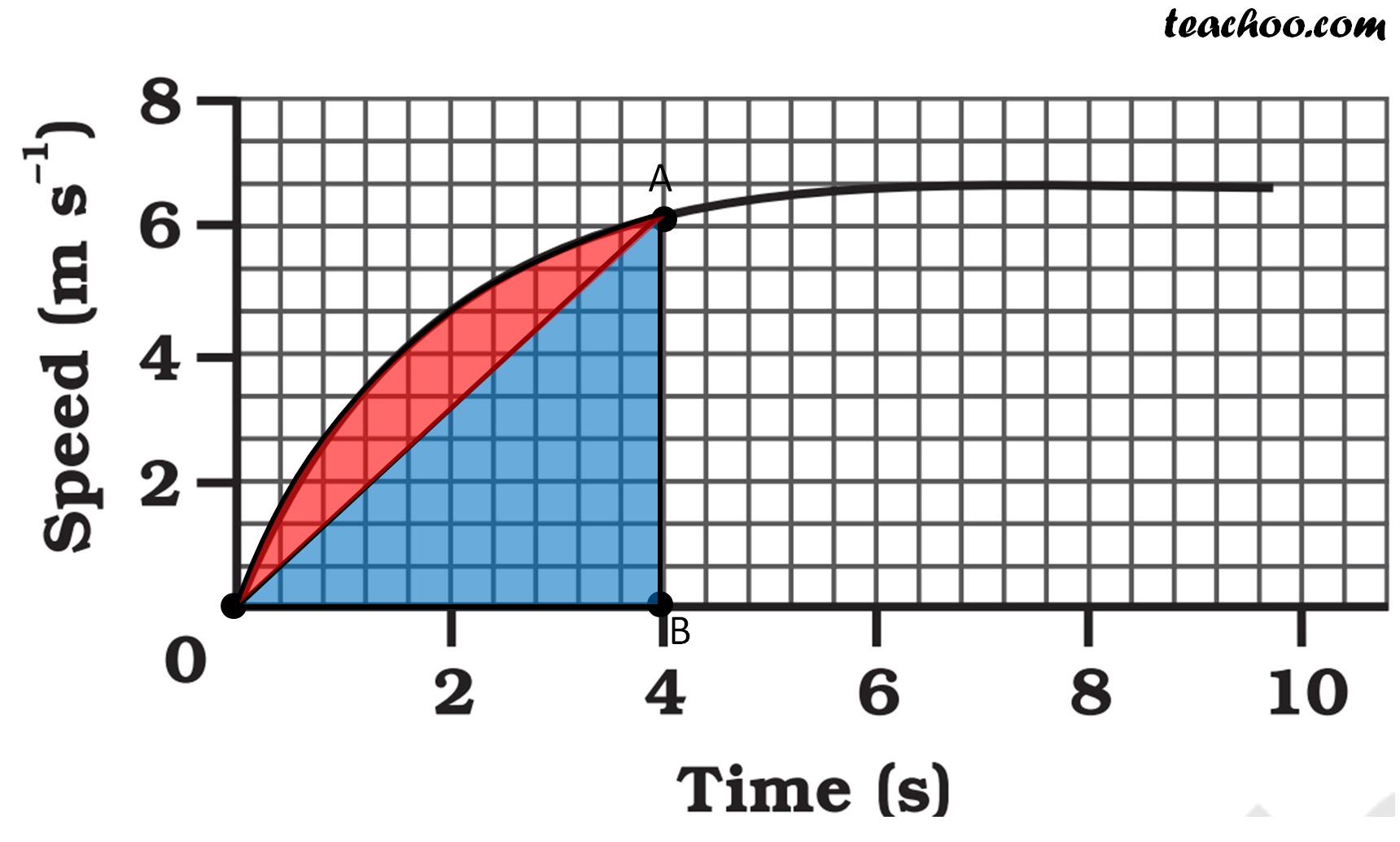 Q8 (a).jpg