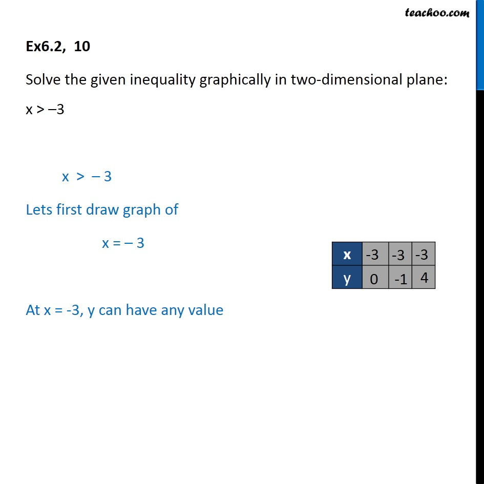 Ex 6.2, 10 - Solve x > -3 graphically - Chapter 6 Class 11 - Graph - 1 Equation