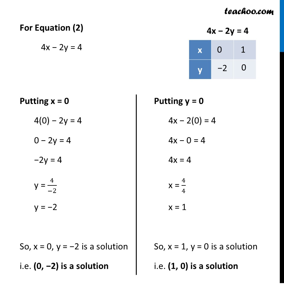 Ex 3.2, 4 - Chapter 3 Class 10 Pair of Linear Equations in Two Variables - Part 11