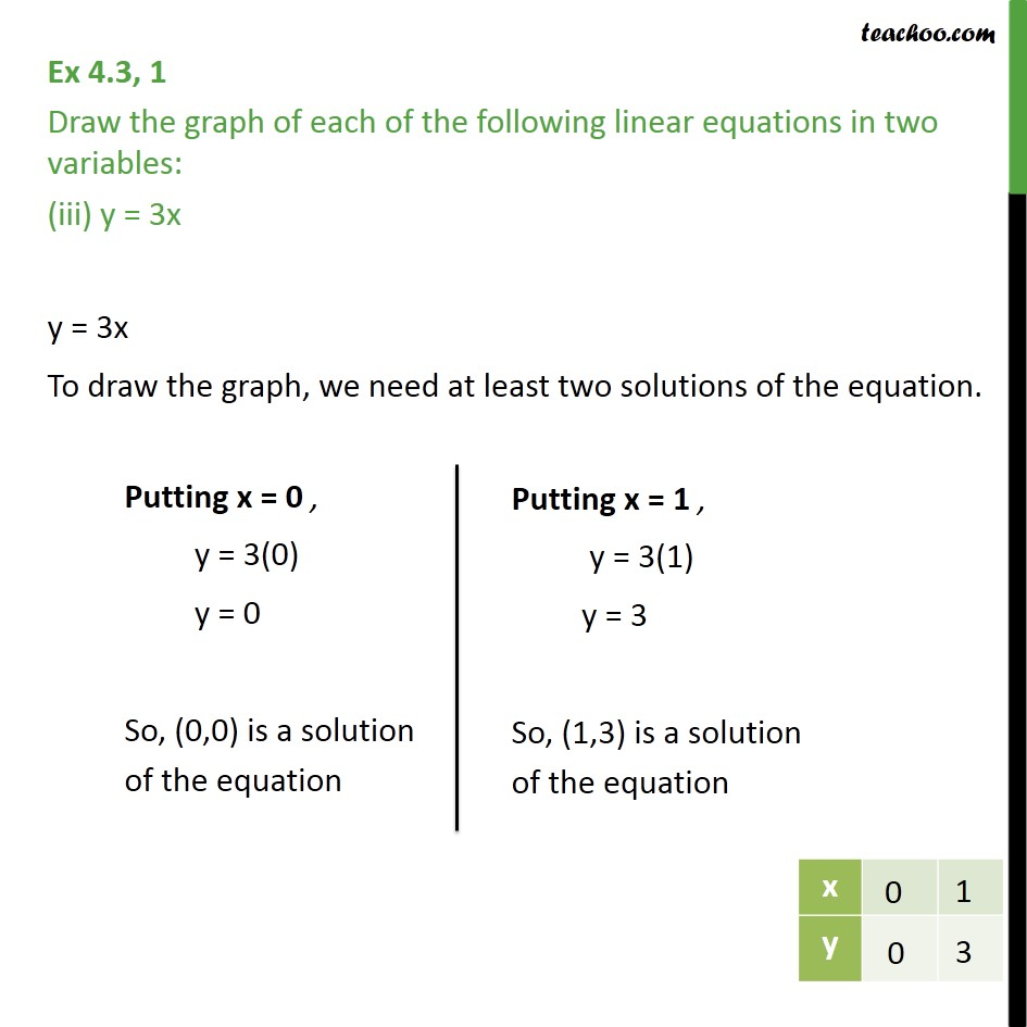 Ex 4.3, 1 - Chapter 4 Class 9 Linear Equations in Two Variables - Part 5