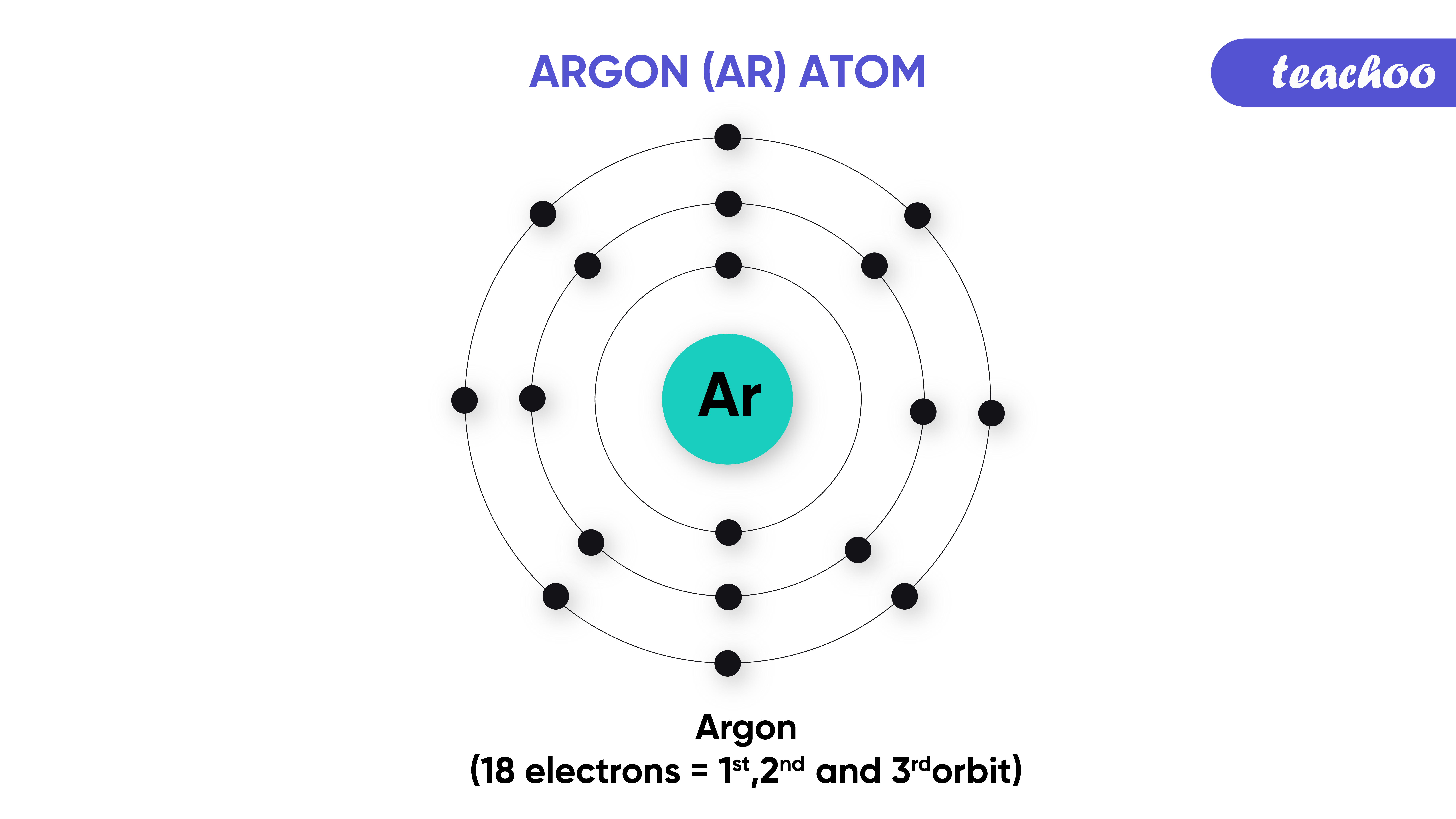 30. argon atom has 18 electrons-Teachoo-01.png