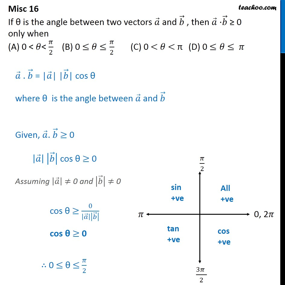 Misc 16 - If a.b >= 0, then only when (A) 0 < theta < pi/2 - Miscellaneous