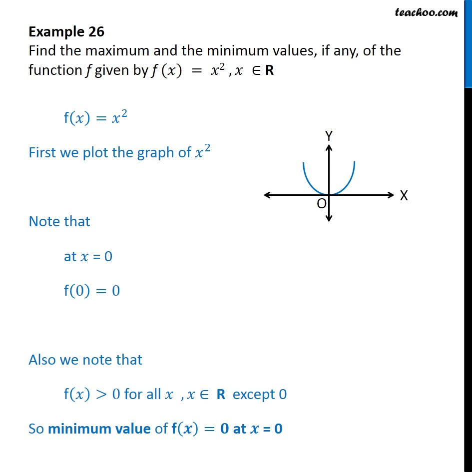 Example 26 - Find maximum and minimum values of f(x) = x2 - Finding minimum and maximum values from graph