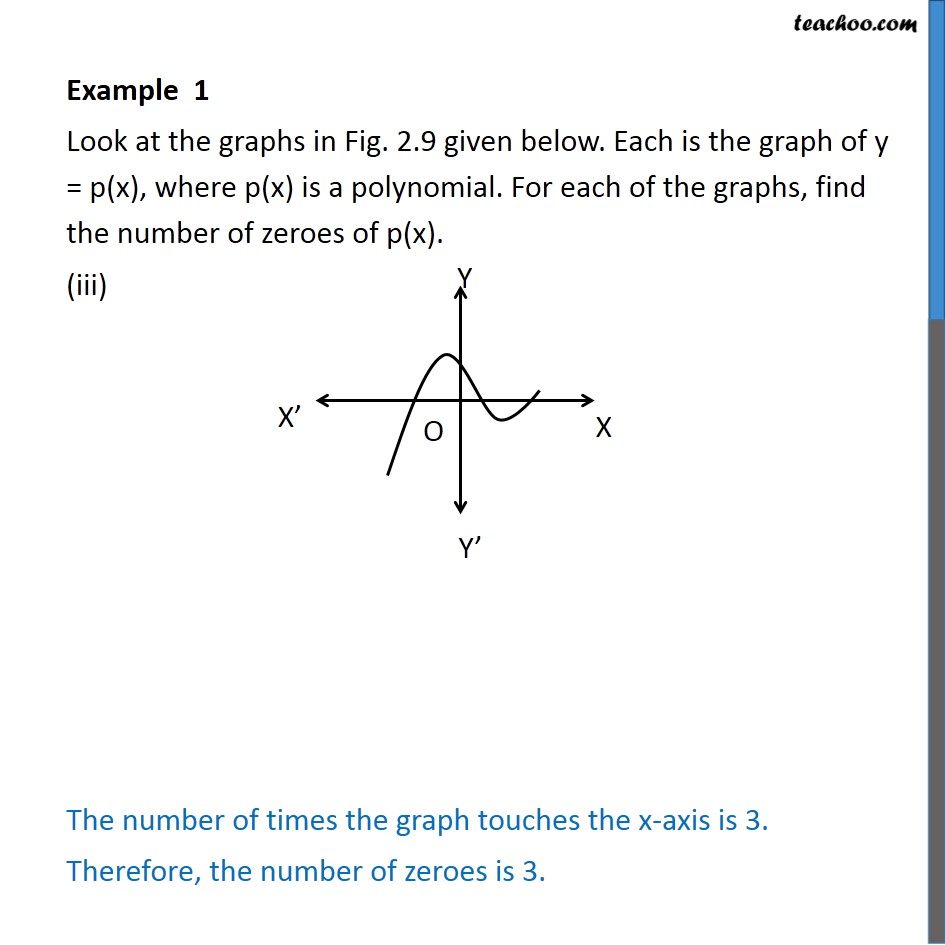 Example 1 - Chapter 2 Class 10 Polynomials - Part 3