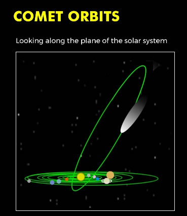 Comets Orbit.jpg