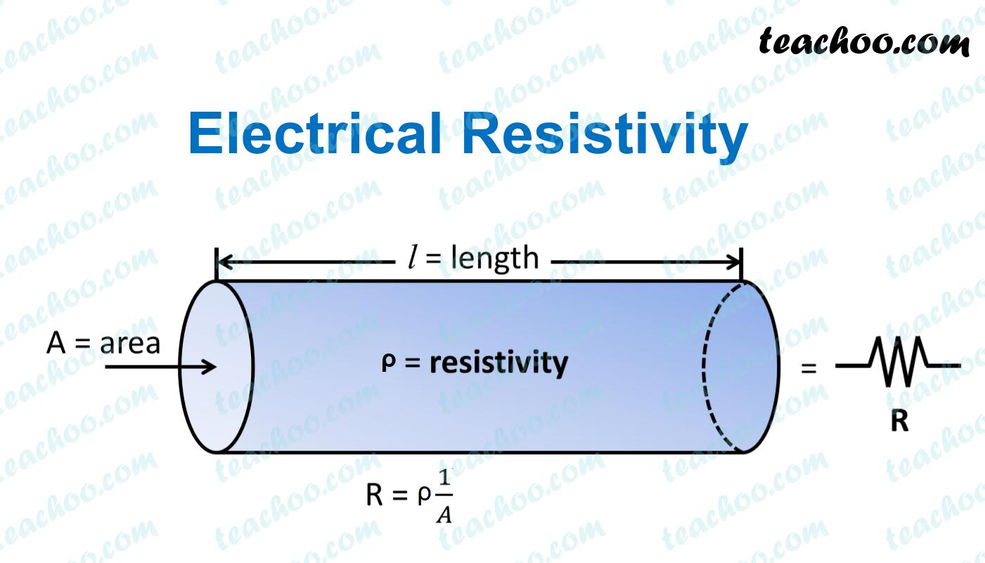 electrical-resistivity-teachoo.png