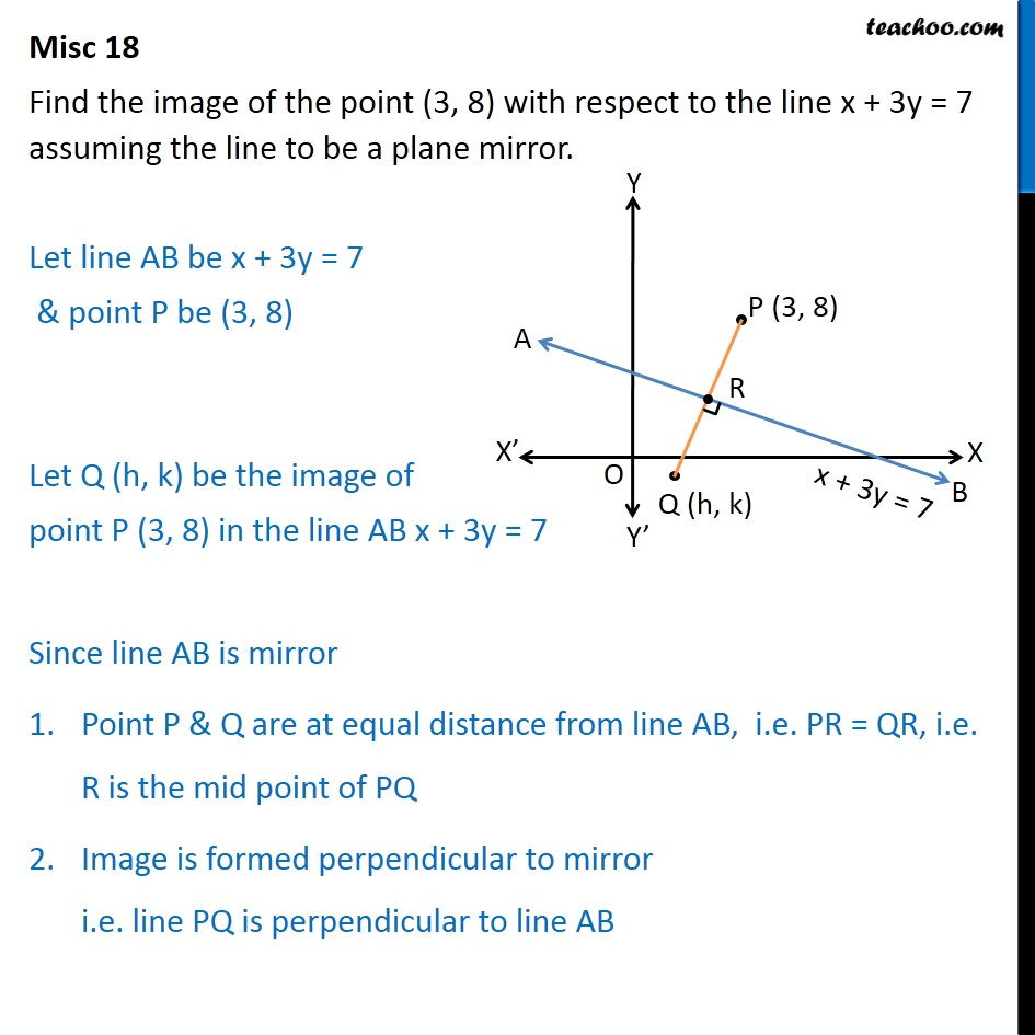 Misc 18 - Find image of (3, 8) with respect to line x + 3y = 7 - Other Type of questions - Image