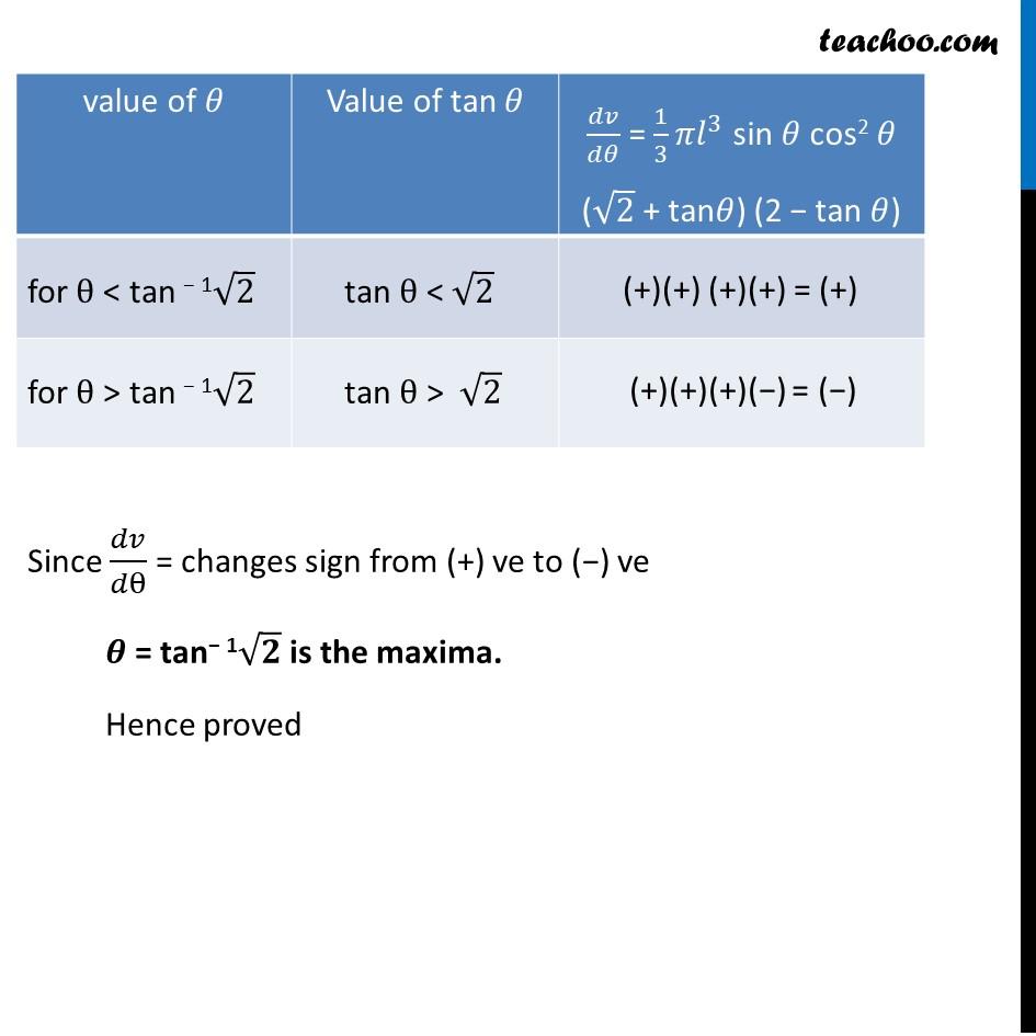 Ex 6.5,25 - Chapter 6 Class 12 Application of Derivatives - Part 5