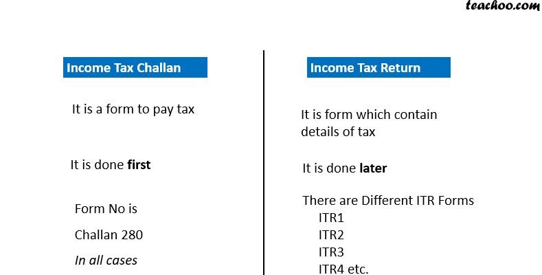 Challan and Return.jpg