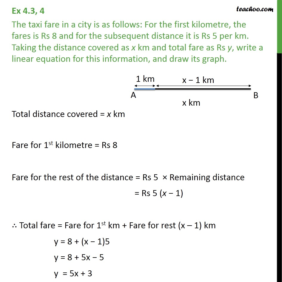 Ex 4.3, 4 - The taxi fare in a city is as follows: For the - Forming Equations and drawing graph