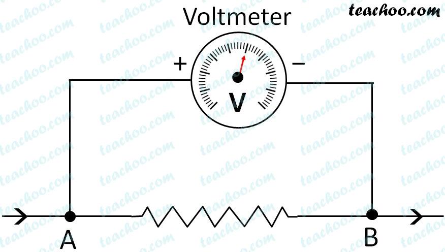 voltmeter---teachoo (1).jpg