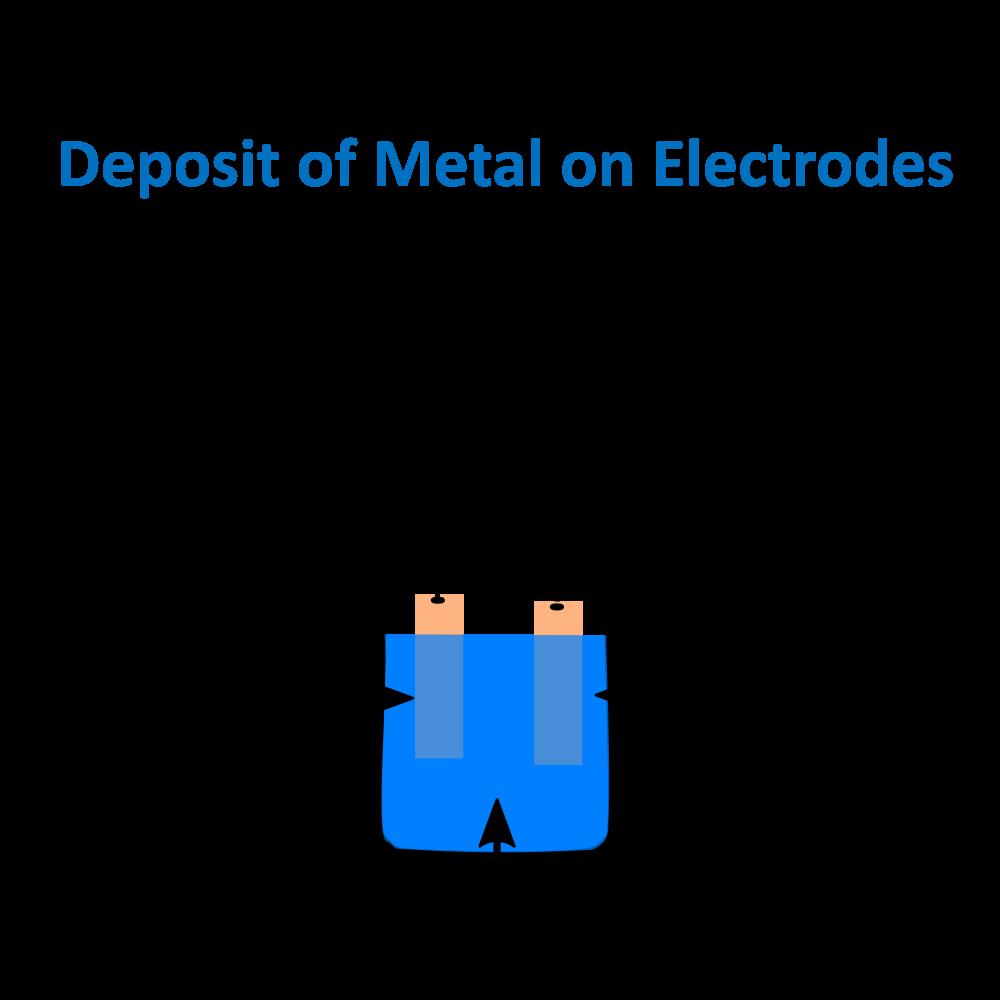 Deposit of Metal on Electrodes.png