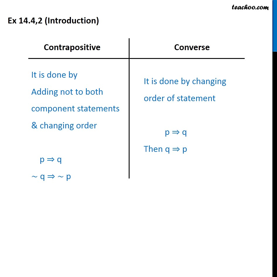 Ex 14.4, 2 - Write the contrapositive and converse of - Ex 14.4