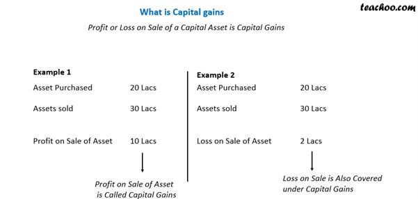 Capital Gain.png
