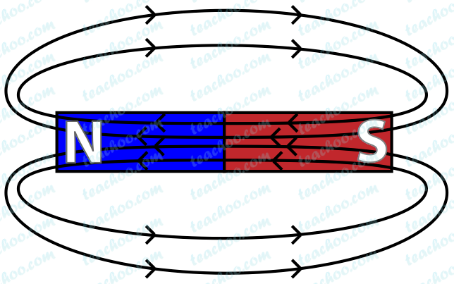 magnetic-field-lines-have-direction.png