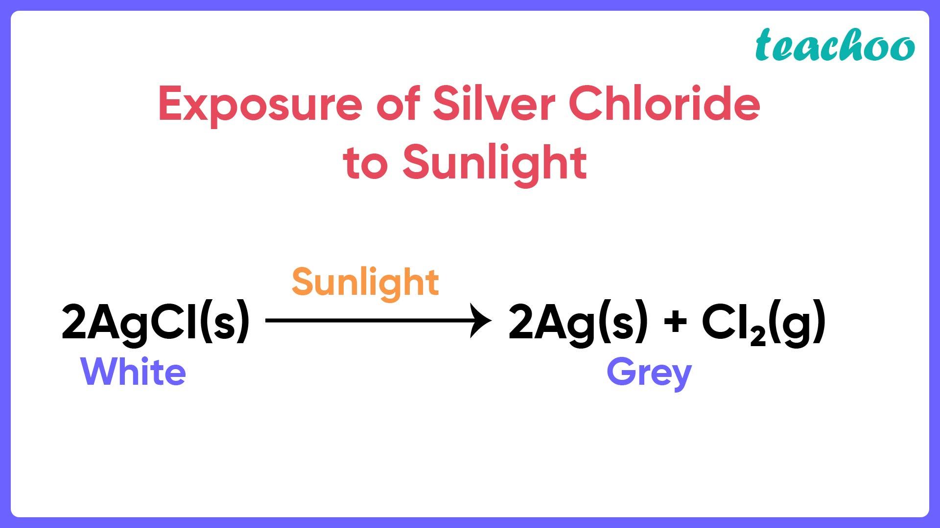 Exposure of Silver Chloride to Sunlight - Teachoo-01.jpg
