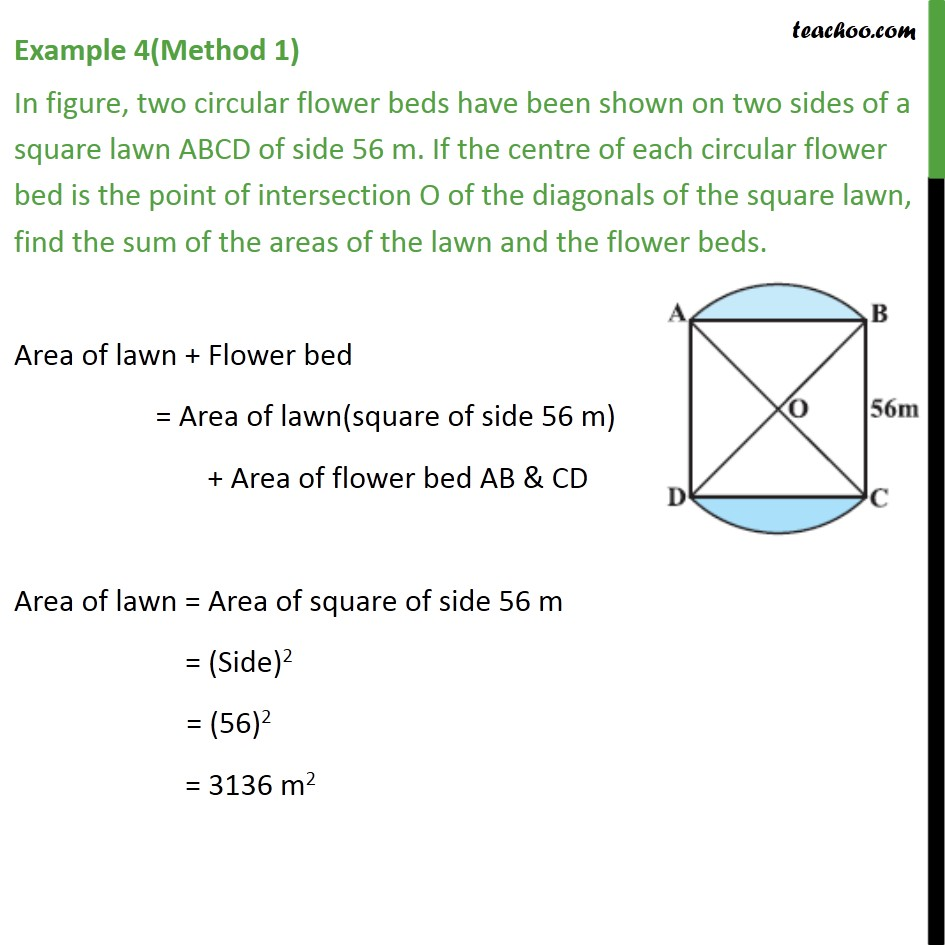 Example 4 - In fig, two circular flower beds have been