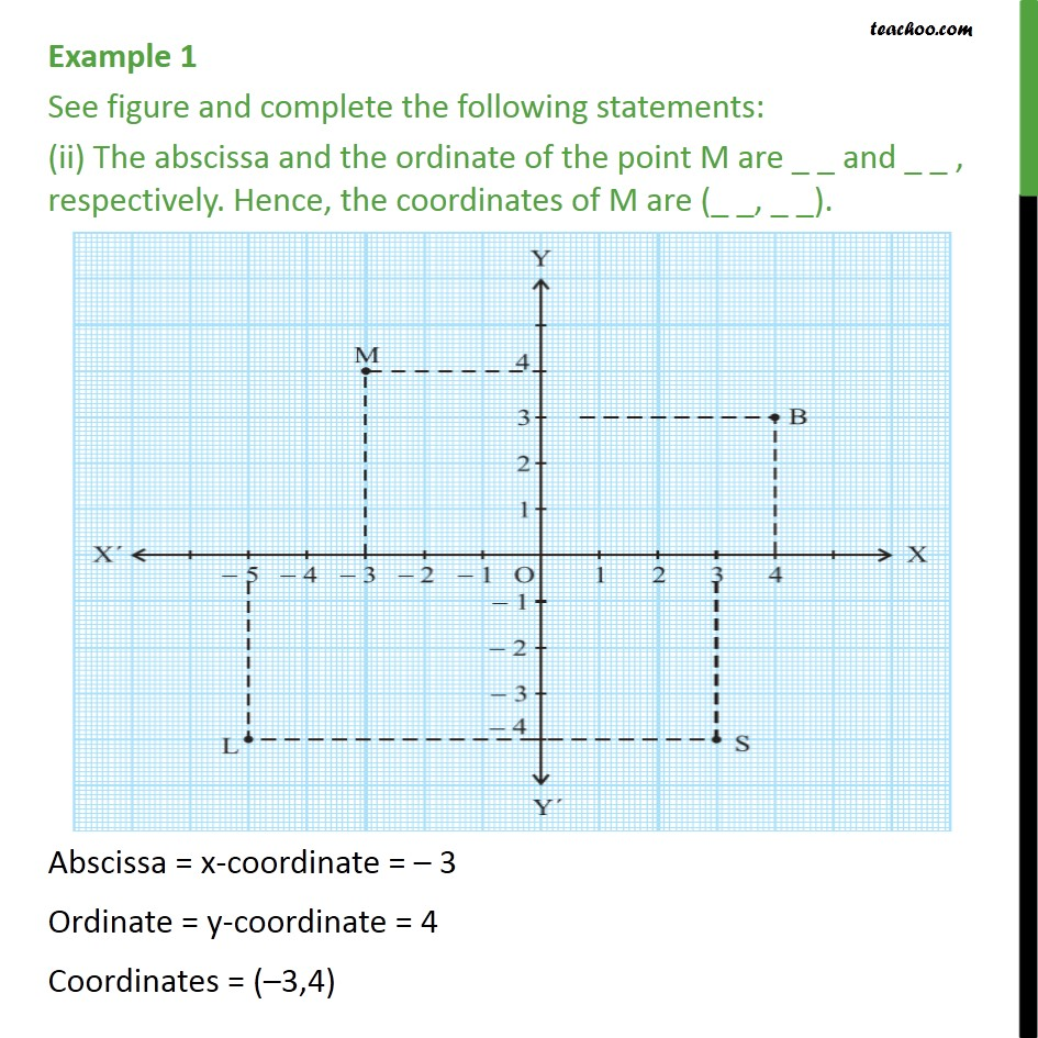 Example 1  - Chapter 3 Class 9 Coordinate Geometry - Part 3