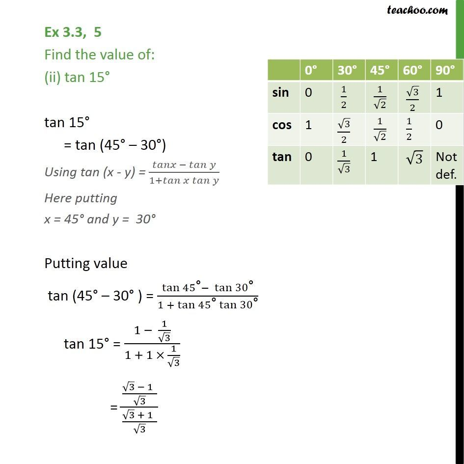 Ex 3.3, 5 (ii) - Find the value of tan 15 degree