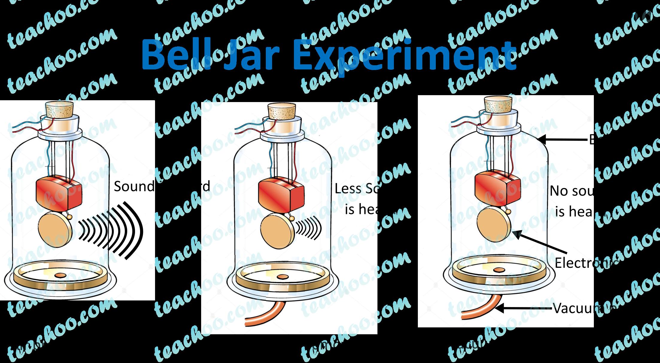 bell-jar-experiment.png
