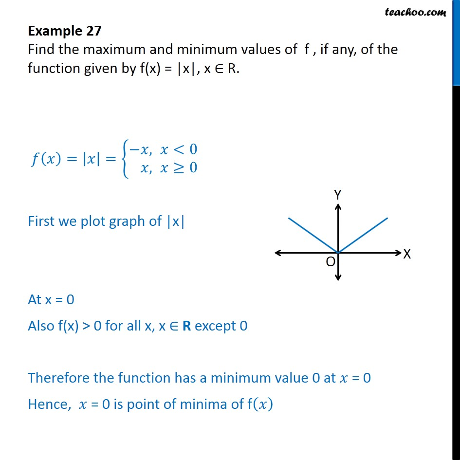 Example 27 - Find maximum and minimum values of f(x) = |x| - Examples