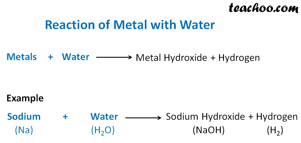 Reaction of metal with water.jpg