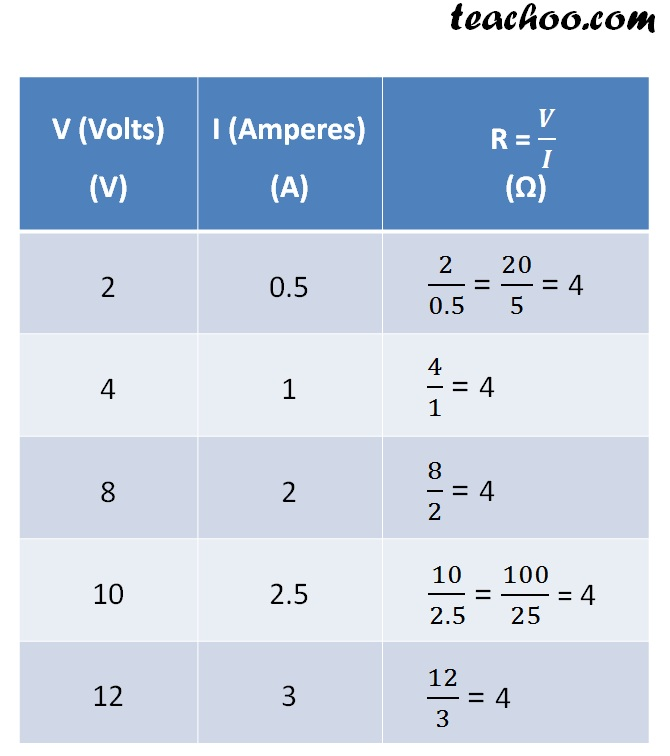 volts Amperes -Q 2-  teachoo.jpg