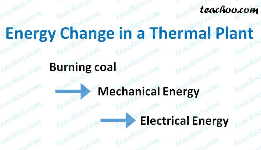 energy-change-in-a-thermal-plant---teachoo.jpg