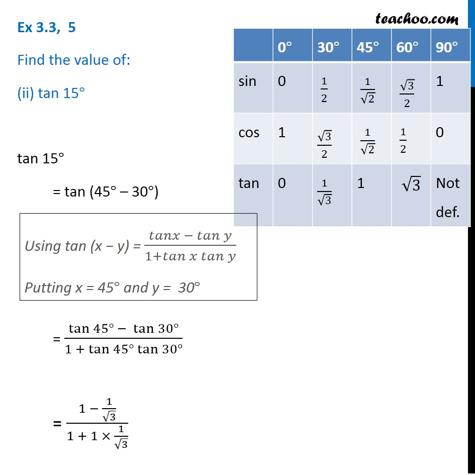 Ex 3.3, 5 - Chapter 3 Class 11 Trigonometric Functions - Part 2
