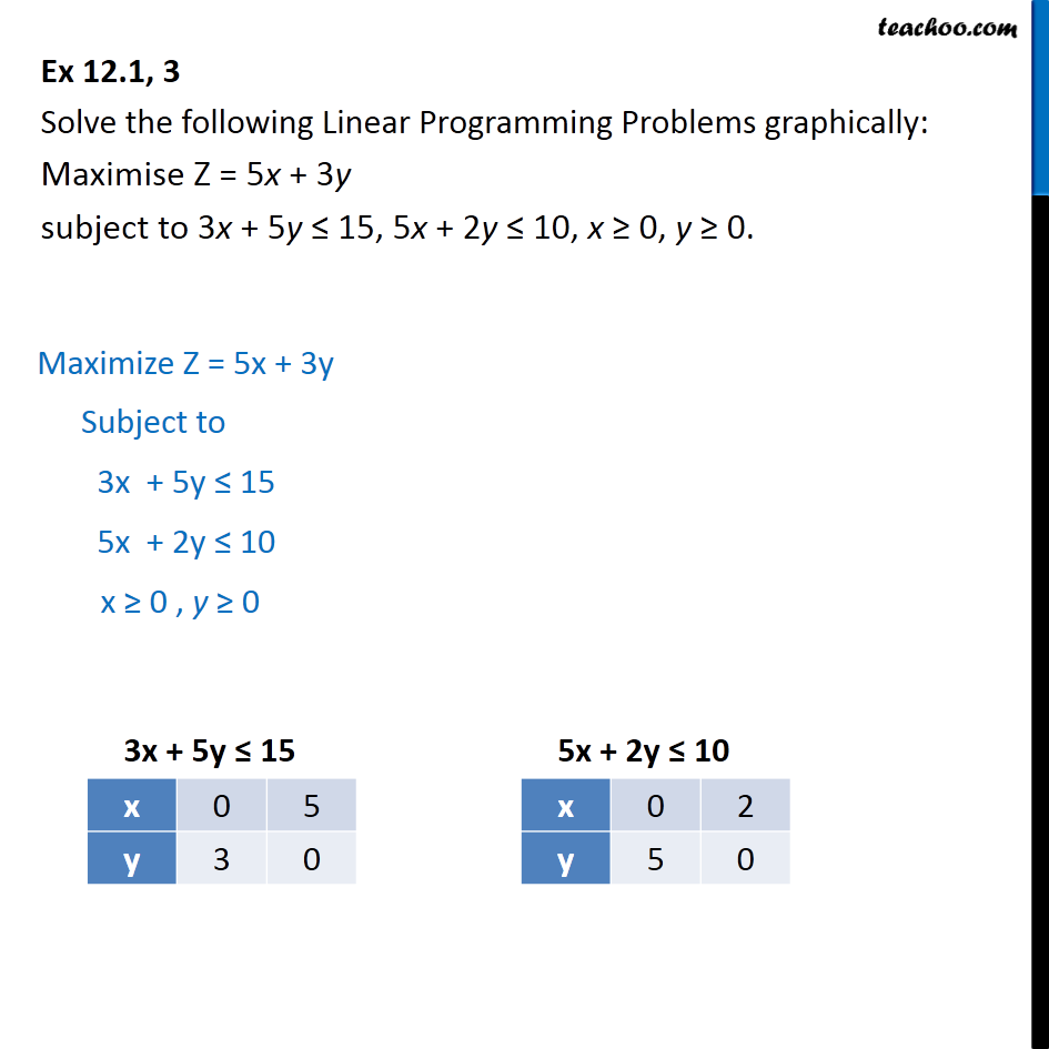 Ex 12.1, 3 - Maximise Z = 5x + 3y subject to 3x + 5y < 15 - Linear equations given - Bounded