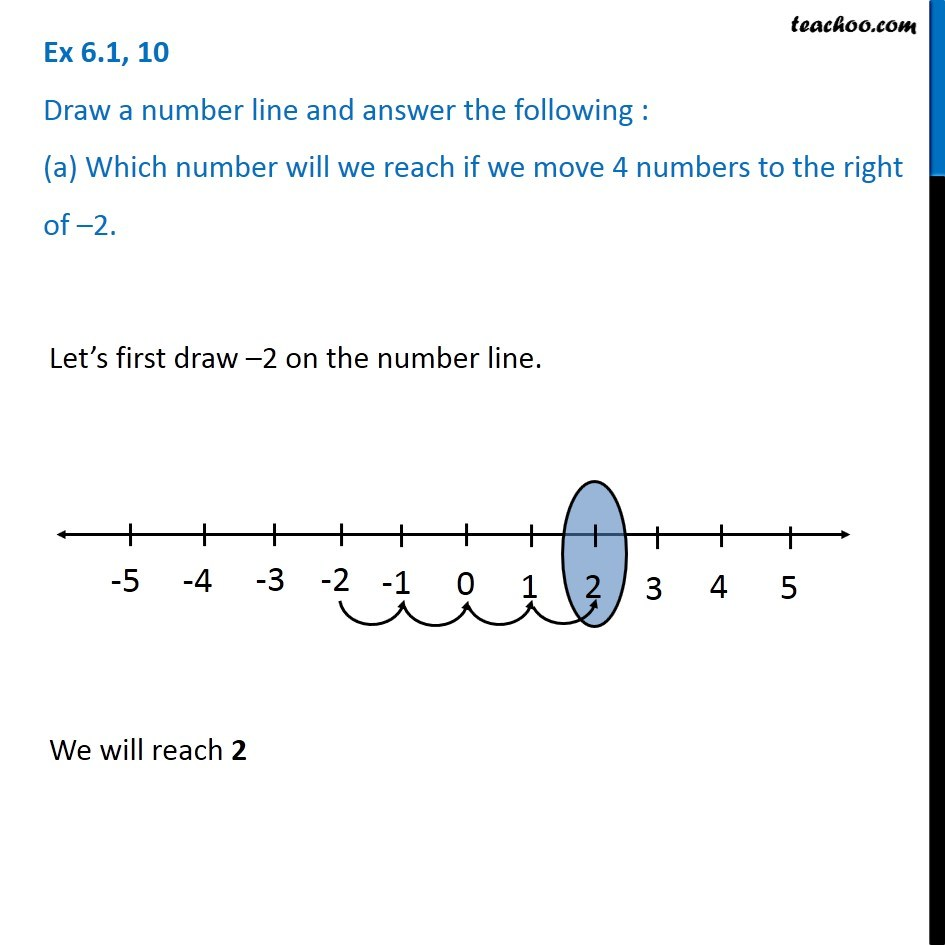 Ex 6 1 10 Draw A Number Line And Answer A Which Number Will We