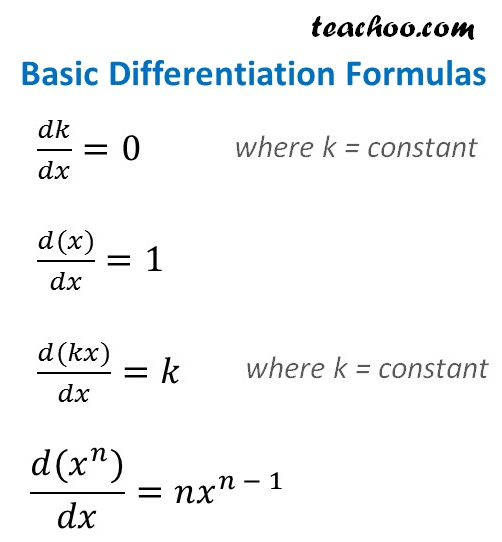 Basic Differentiation Formulas.jpg