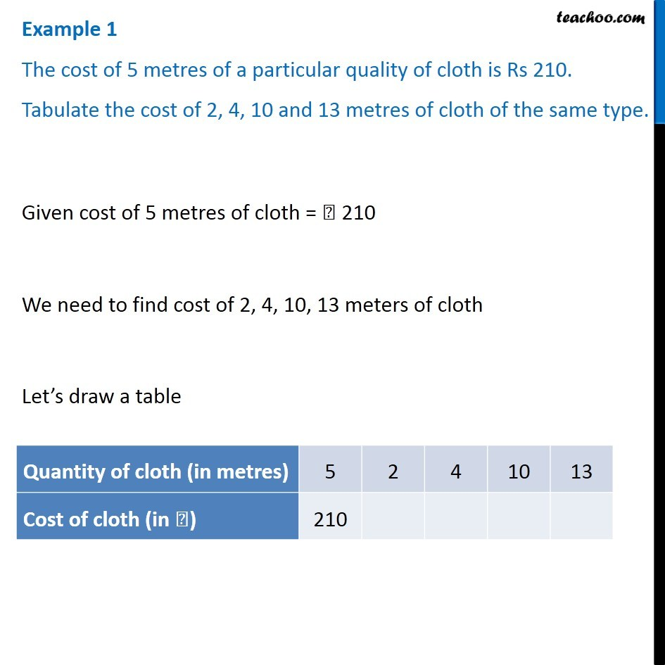 Example 1 - The cost of 5 metres of a particular quality of cloth is