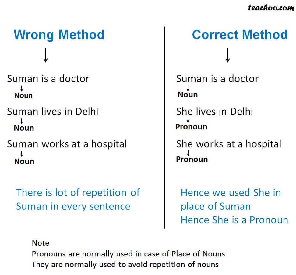 Noun Pronoun 5.jpg