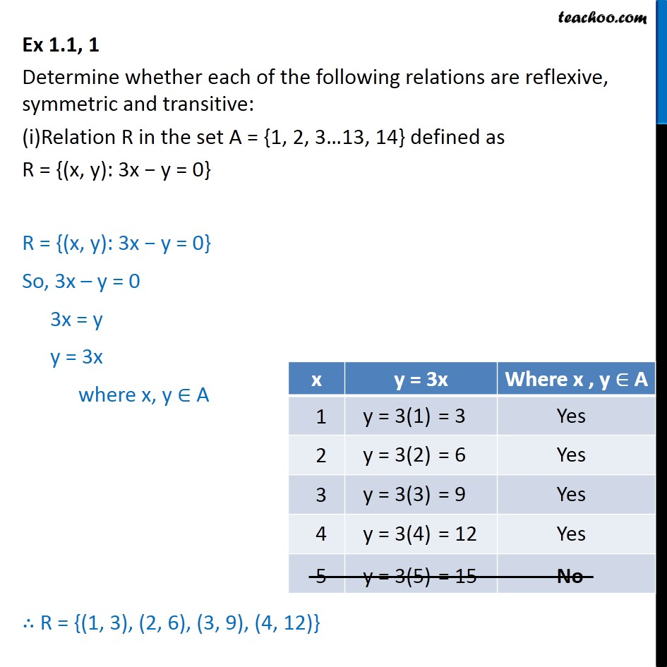 Ex 1.1, 1 - Determine reflexive, symmetric, transitive - To prove relation reflexive/trasitive/symmetric/equivalent