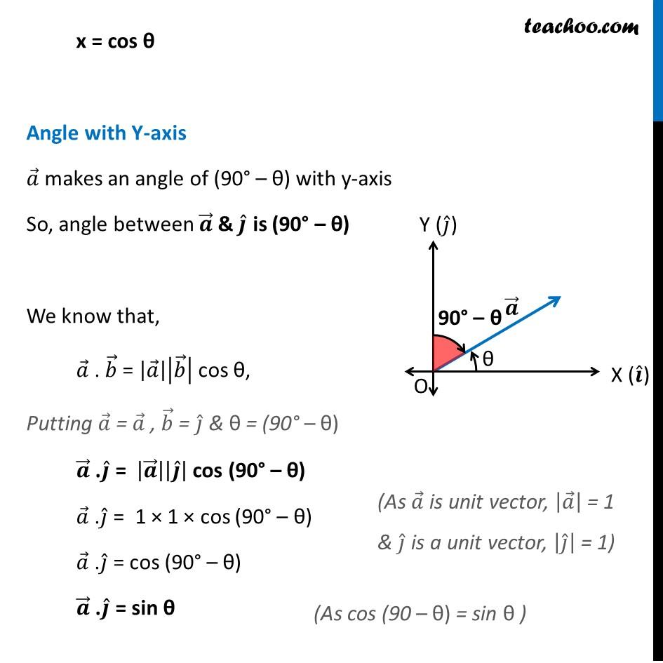 Example 26 - Chapter 10 Class 12 Vector Algebra - Part 3