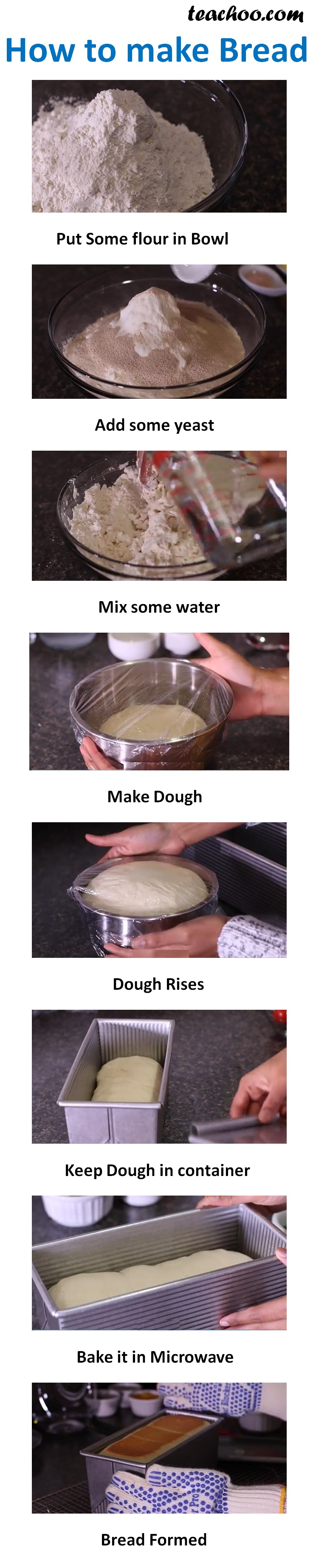 How to make bread - with Steps.jpg