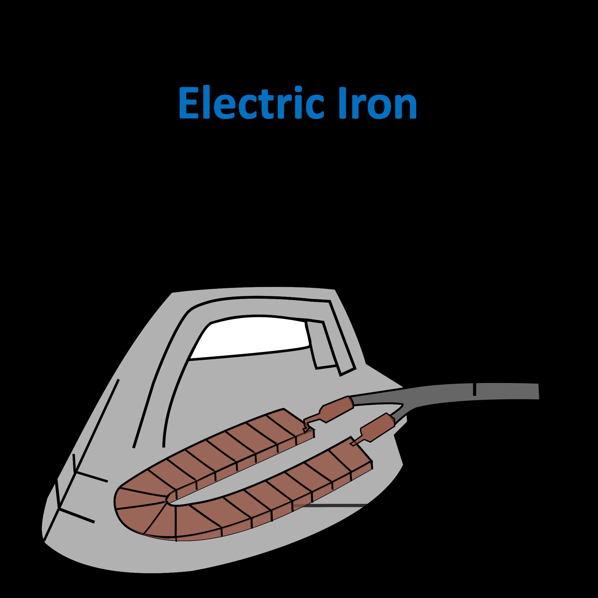 Electric Iron - Teachoo.png