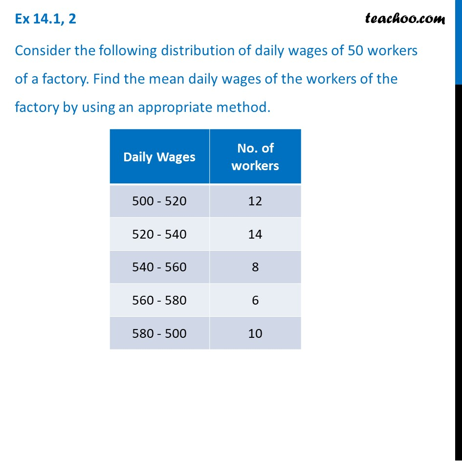Consider distribution of daily wages of 50 workers. Find mean daily