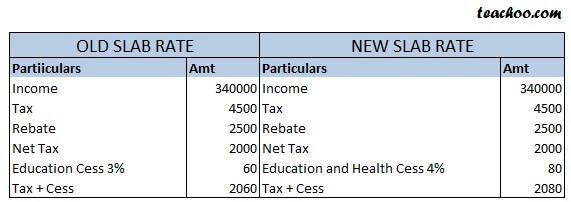 Income Tax New Slab rate.jpg