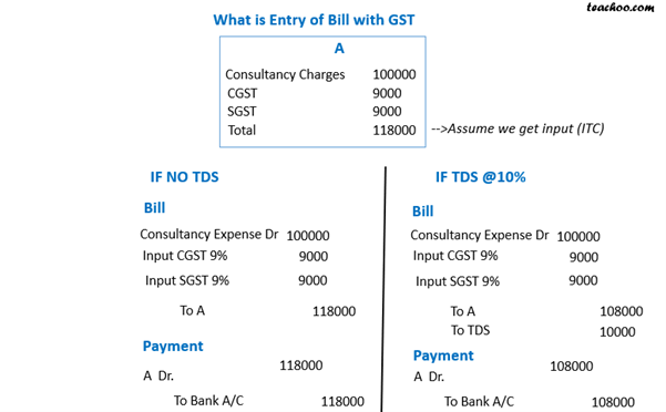 with GST 2.png