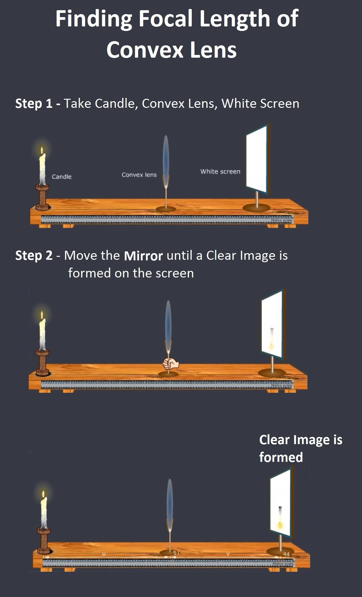 Finding Focal Length of Convex Lens.jpg