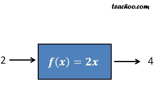 Inverse 1.jpg