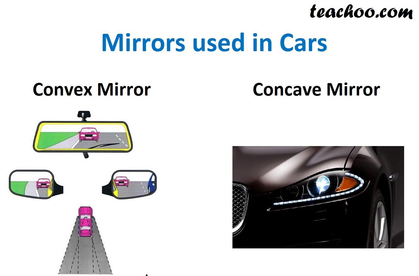 Mirrors used in a car - Teachoo.jpg