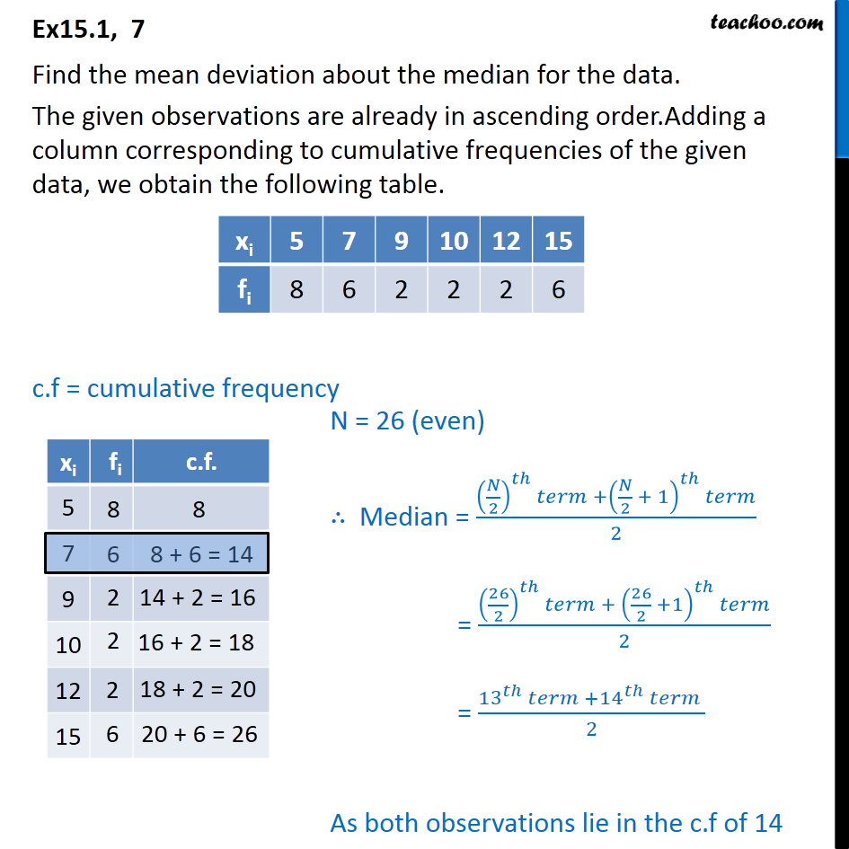 Ex 15.1, 7 - Find mean deviation about median - Chapter 15 - Mean deviation about median - Discrete Frequency